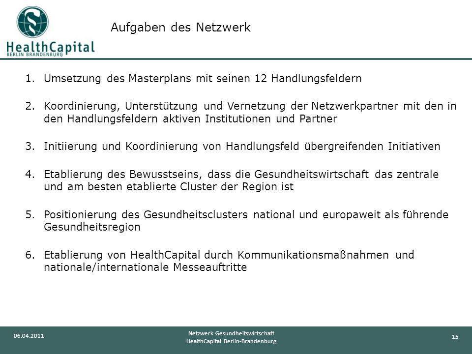 Aufgaben des Netzwerk Umsetzung des Masterplans mit seinen 12 Handlungsfeldern.