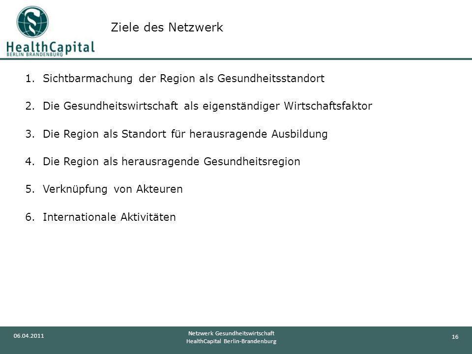 Ziele des Netzwerk Sichtbarmachung der Region als Gesundheitsstandort