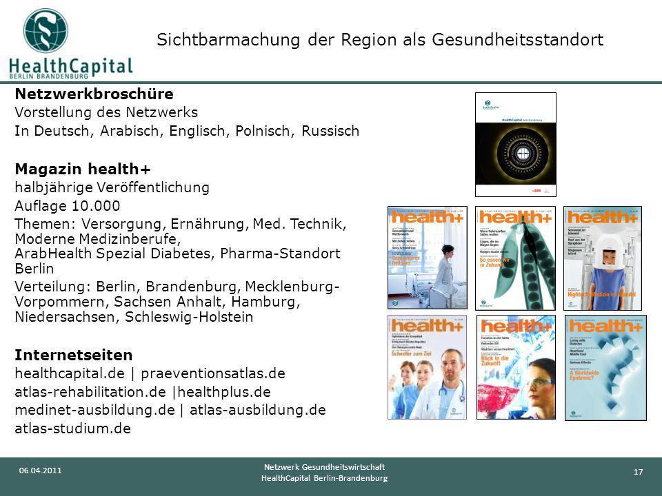 Sichtbarmachung der Region als Gesundheitsstandort