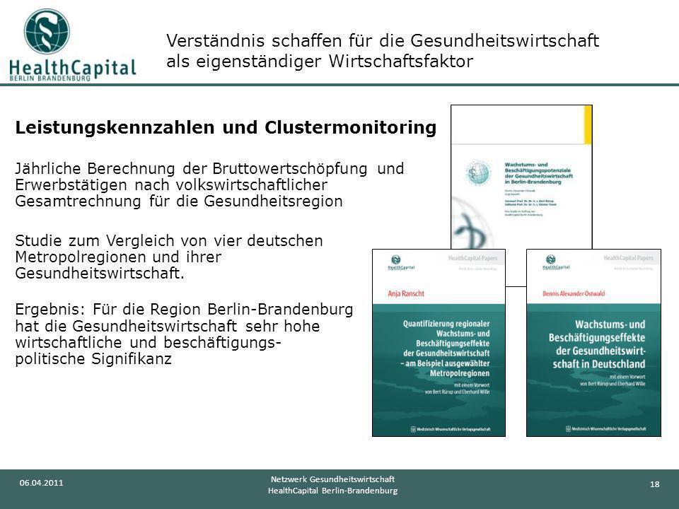 Leistungskennzahlen und Clustermonitoring