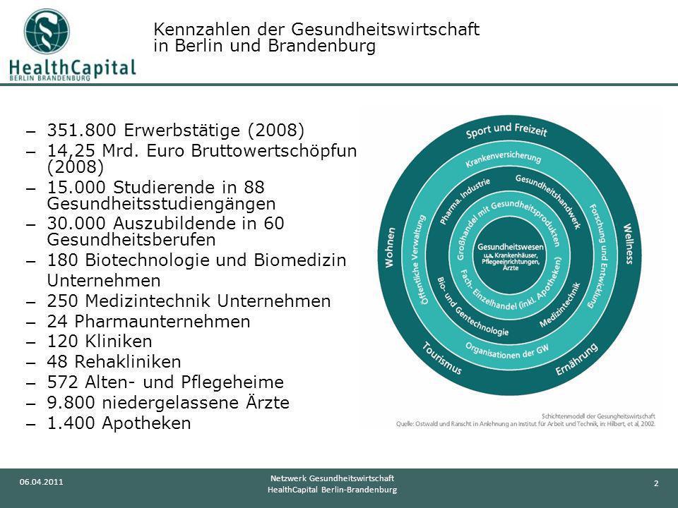 Kennzahlen der Gesundheitswirtschaft in Berlin und Brandenburg
