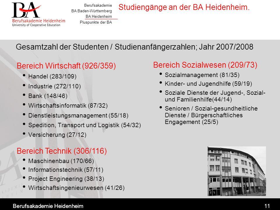 Studiengänge an der BA Heidenheim.