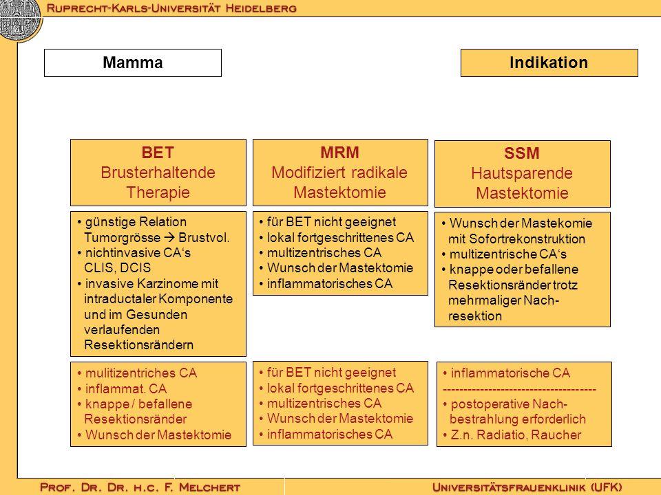 Mamma Indikation MRM SSM