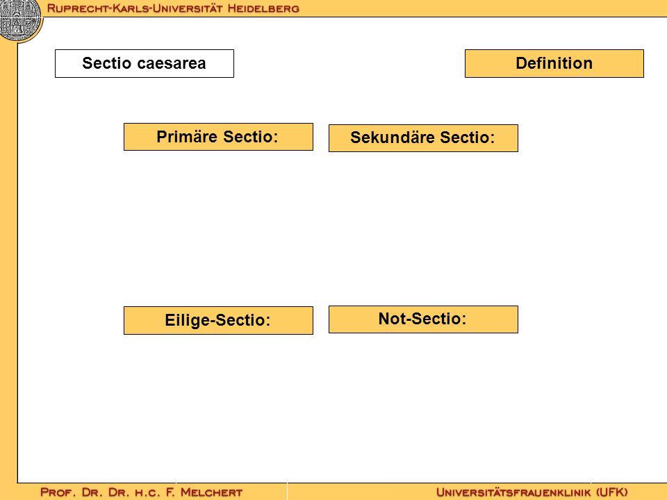 Sectio caesarea Definition Primäre Sectio: Sekundäre Sectio: Eilige-Sectio: Not-Sectio: