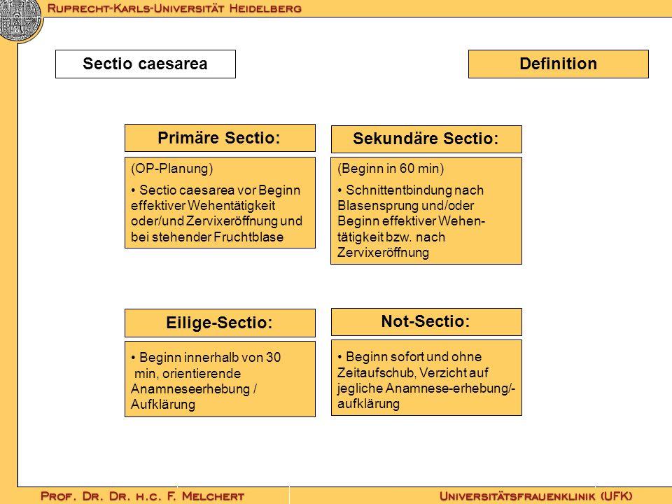 Sectio caesarea Definition Primäre Sectio: Sekundäre Sectio: