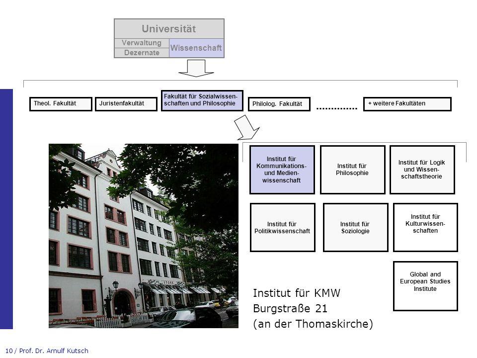Institut für KMW Burgstraße 21 (an der Thomaskirche)