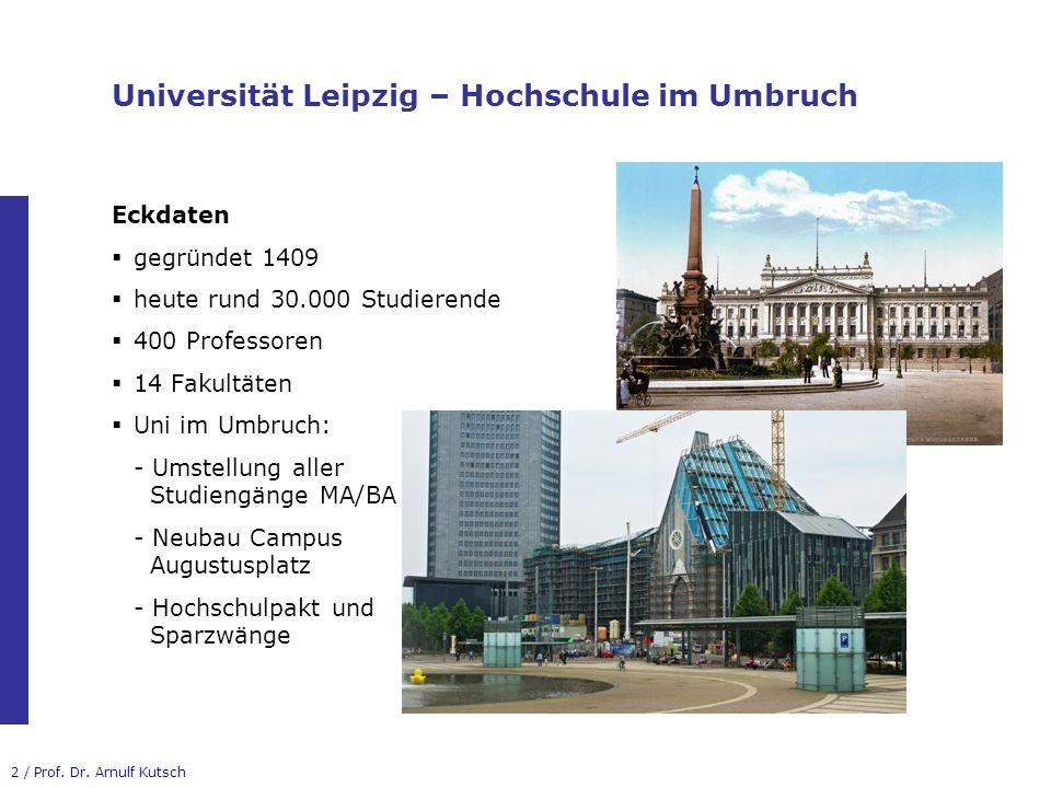 Universität Leipzig – Hochschule im Umbruch