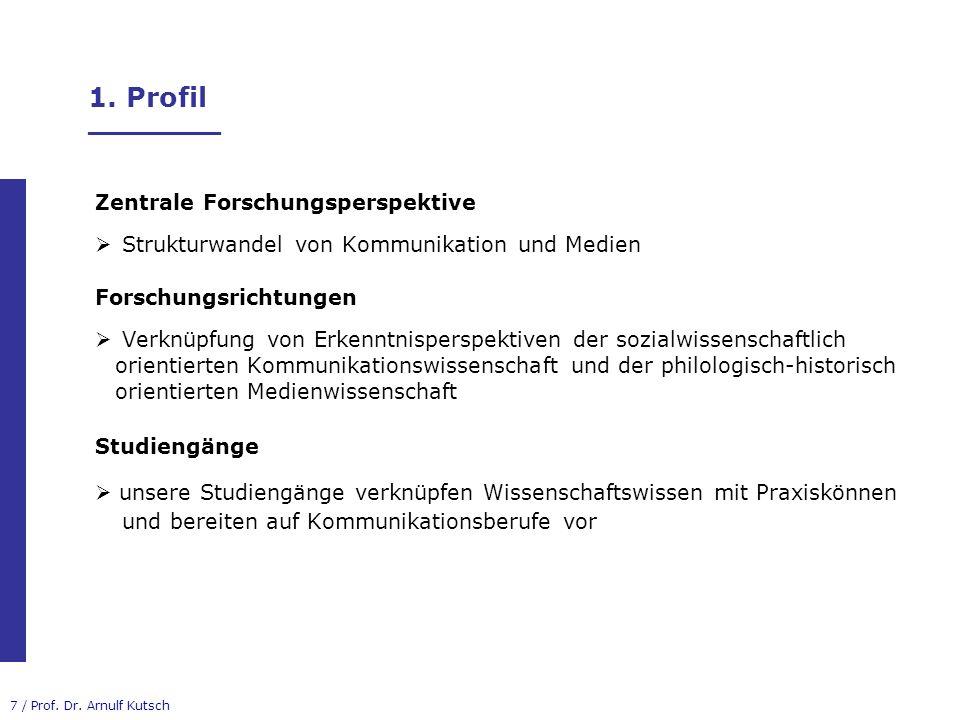 Profil _______ Zentrale Forschungsperspektive