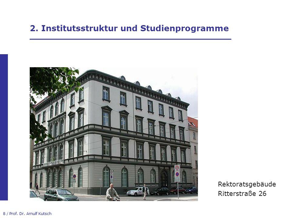 2. Institutsstruktur und Studienprogramme