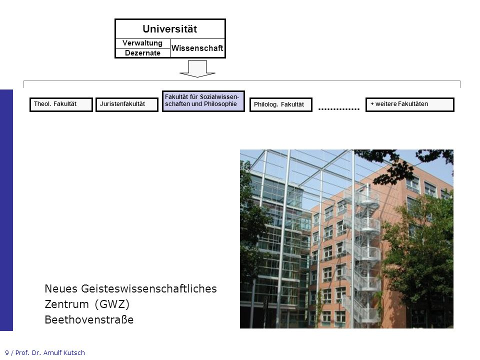 Neues Geisteswissenschaftliches Zentrum (GWZ) Beethovenstraße