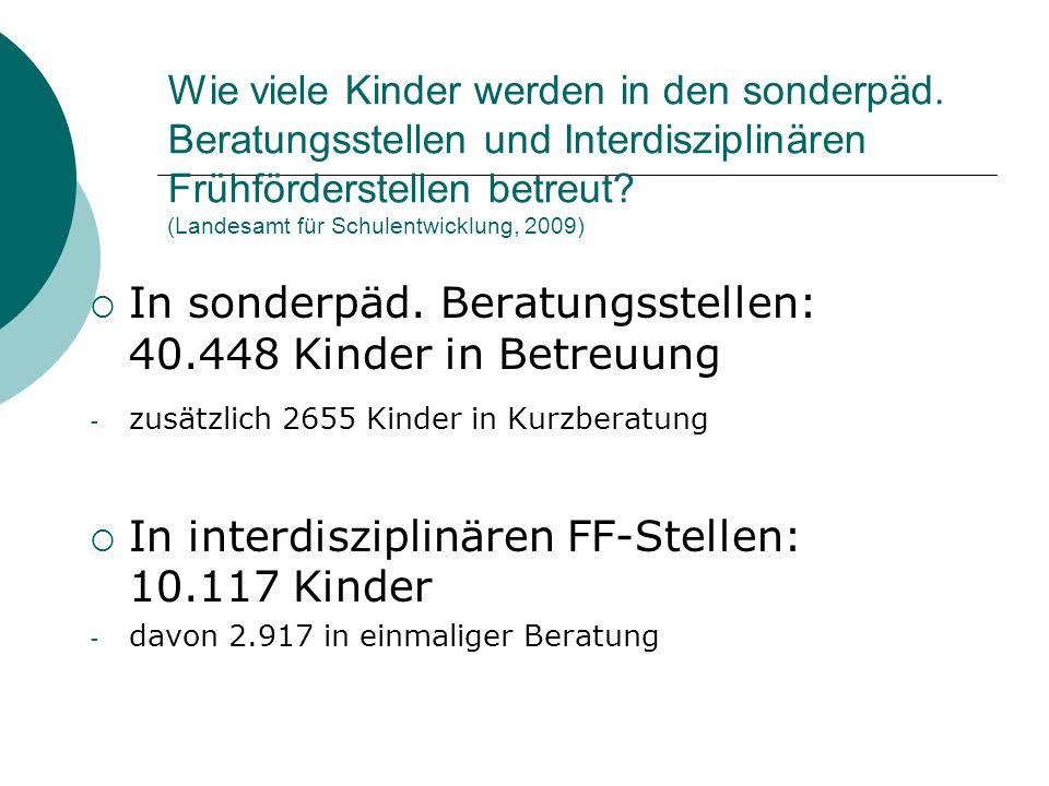 In sonderpäd. Beratungsstellen: 40.448 Kinder in Betreuung