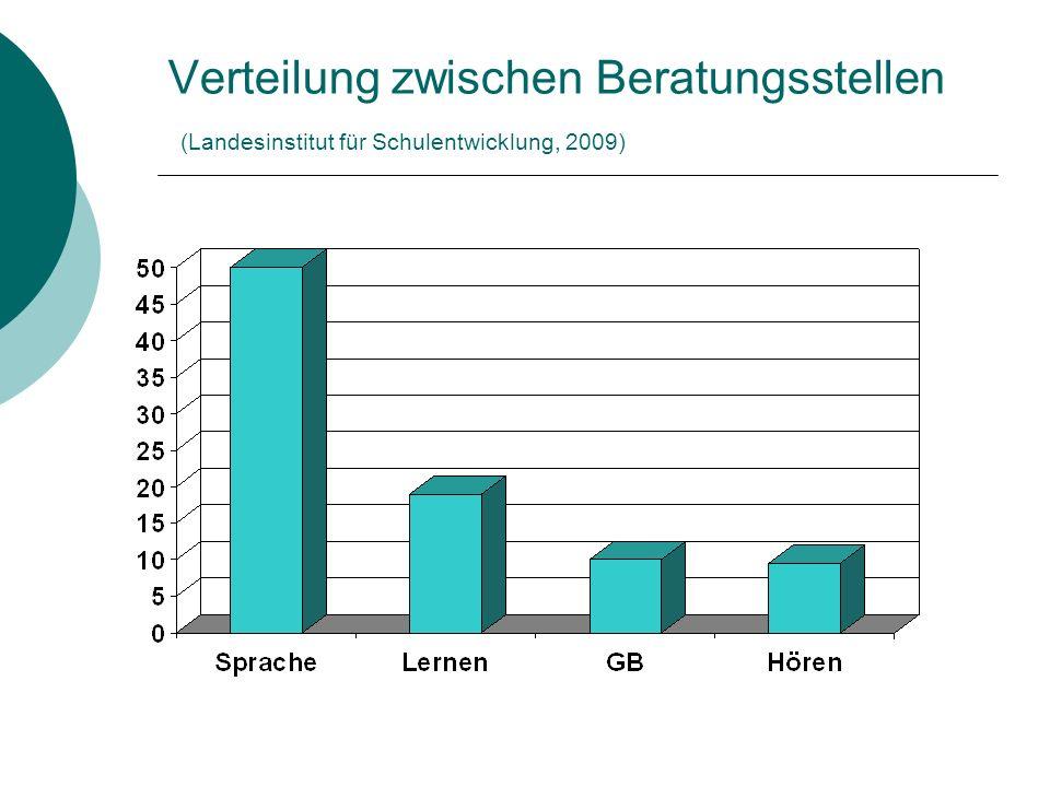 Verteilung zwischen Beratungsstellen (Landesinstitut für Schulentwicklung, 2009)