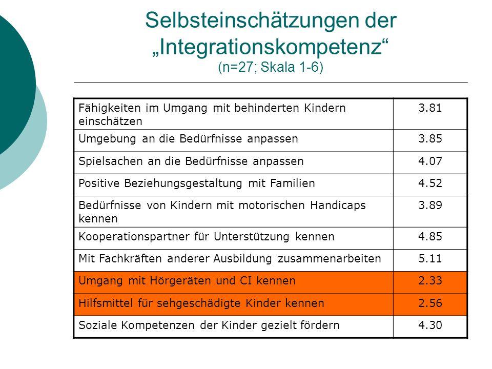 """Selbsteinschätzungen der """"Integrationskompetenz (n=27; Skala 1-6)"""