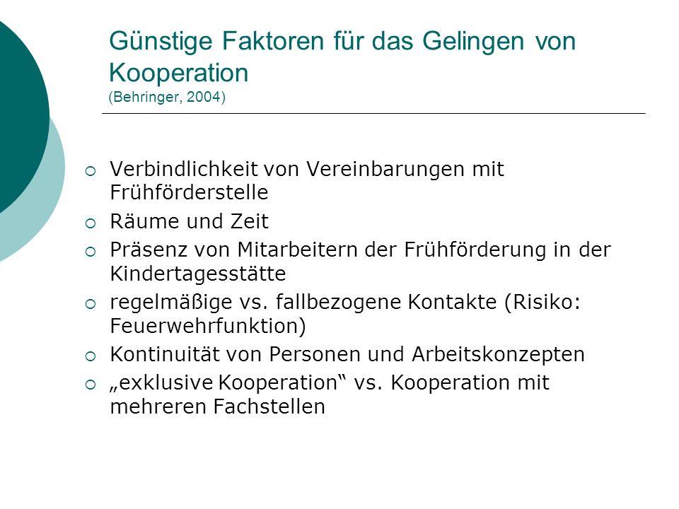Günstige Faktoren für das Gelingen von Kooperation (Behringer, 2004)