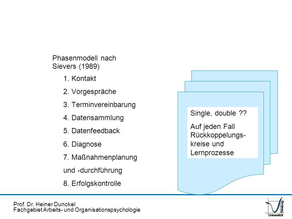 Phasenmodell nachSievers (1989) 1. Kontakt. 2. Vorgespräche. 3. Terminvereinbarung. 4. Datensammlung.