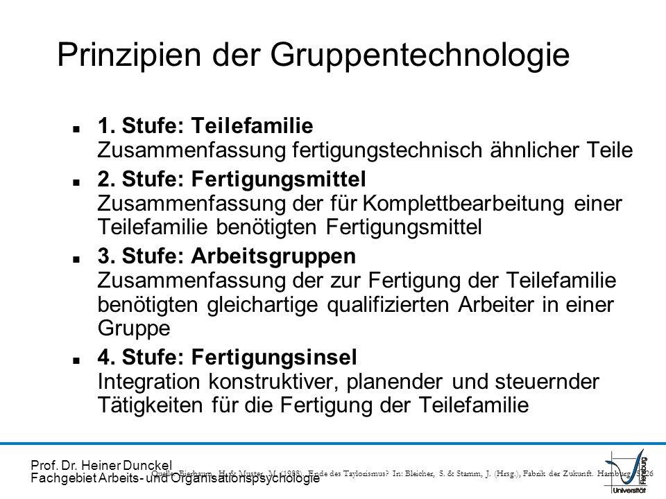 Prinzipien der Gruppentechnologie