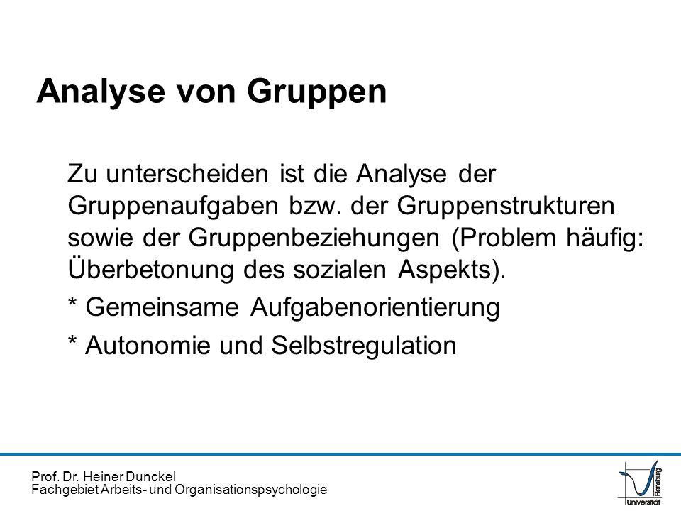 Analyse von Gruppen