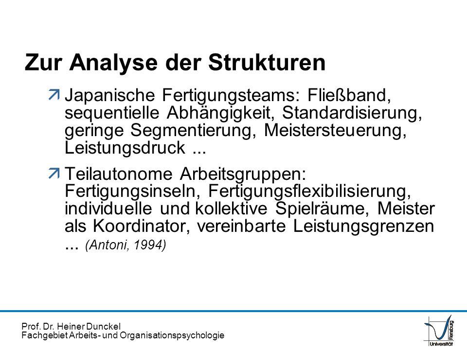 Zur Analyse der Strukturen