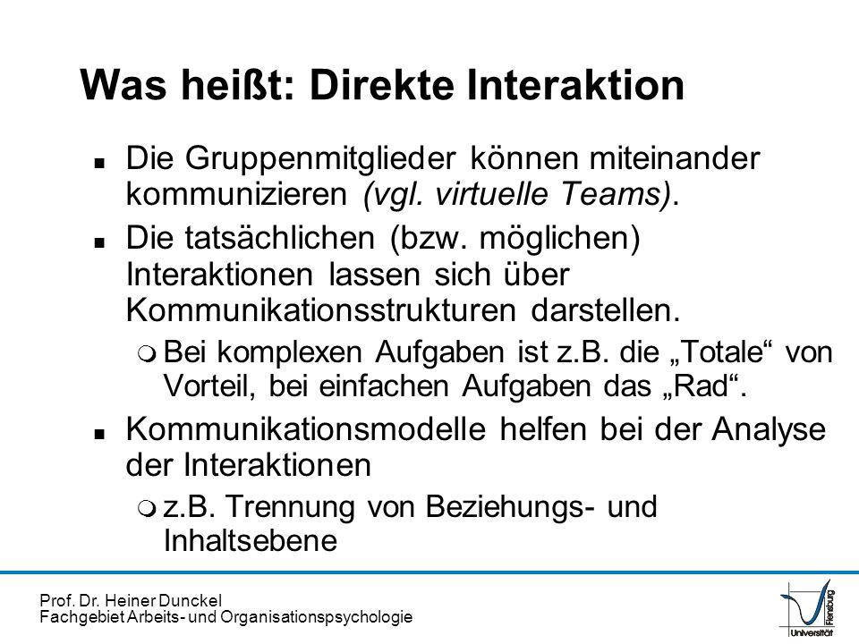 Was heißt: Direkte Interaktion