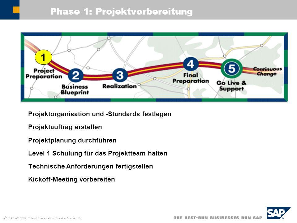Phase 1: Projektvorbereitung