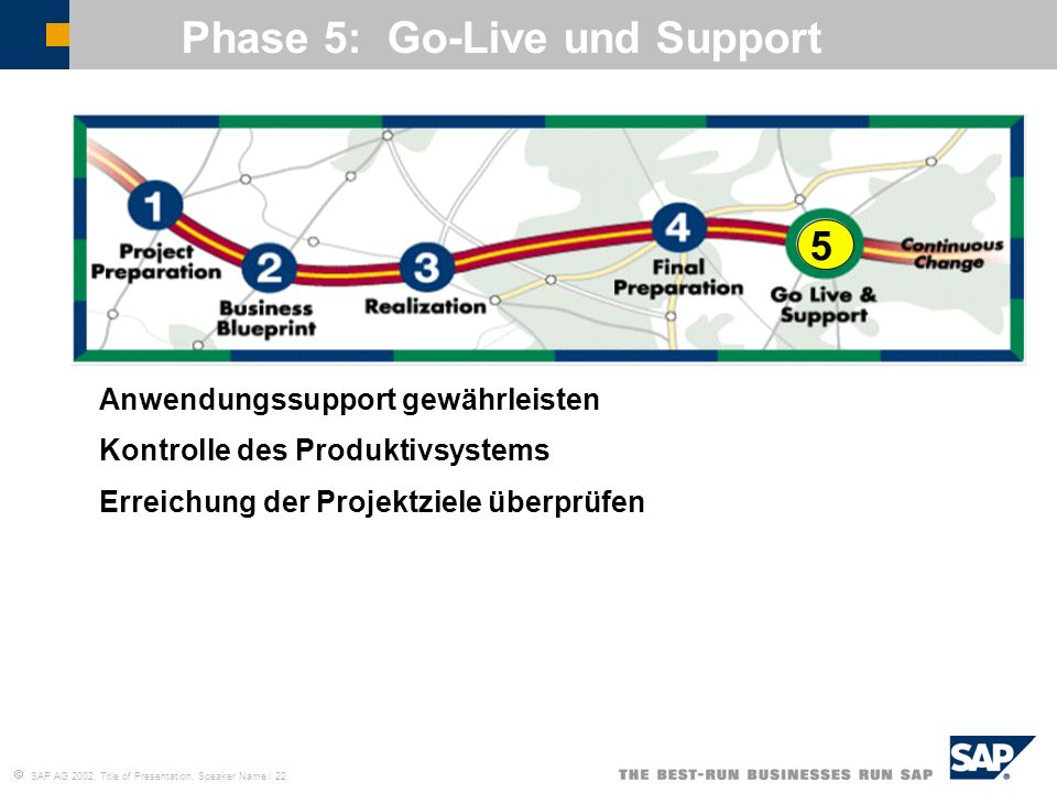 Phase 5: Go-Live und Support