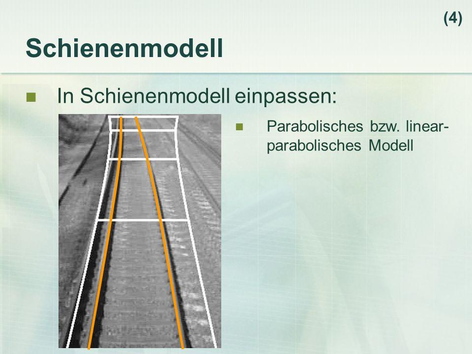 Schienenmodell In Schienenmodell einpassen: (4)