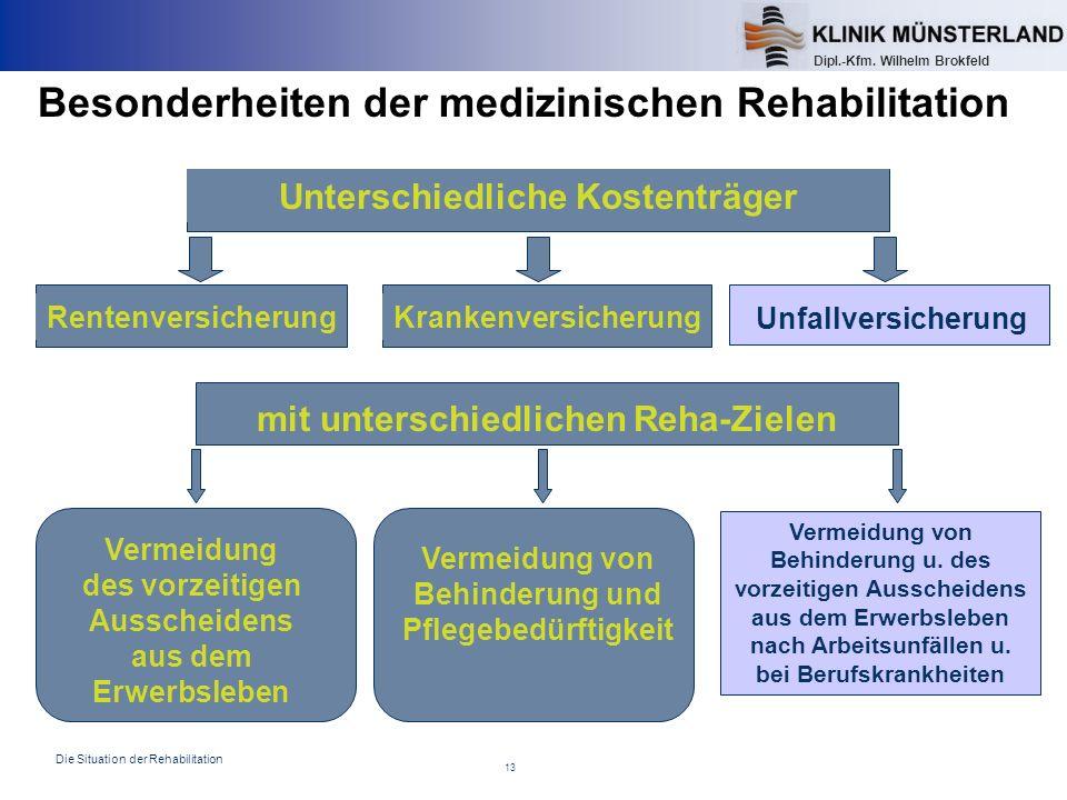 Besonderheiten der medizinischen Rehabilitation