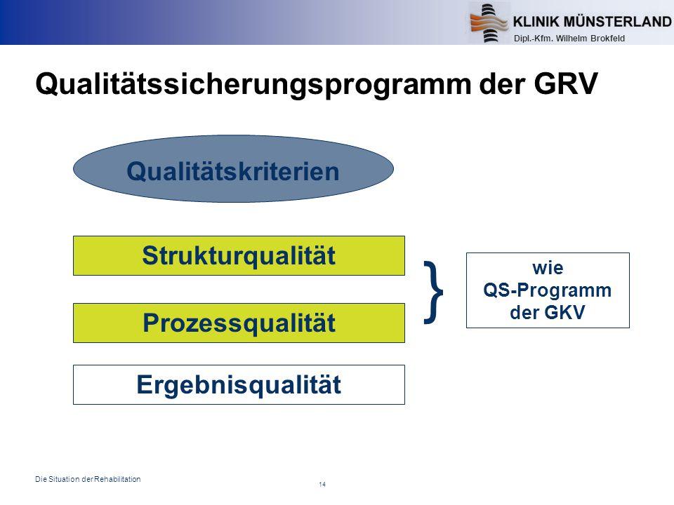 Qualitätssicherungsprogramm der GRV