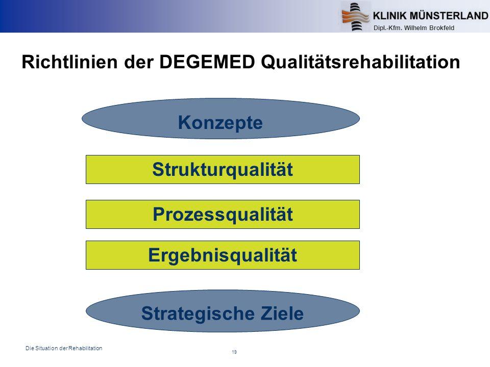 Richtlinien der DEGEMED Qualitätsrehabilitation