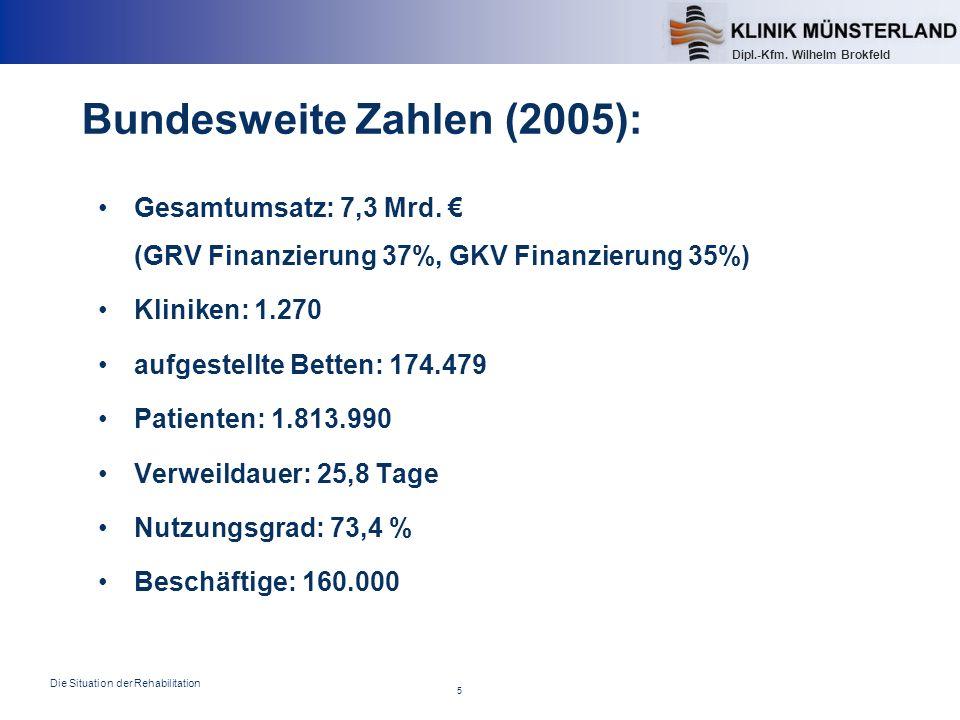 Bundesweite Zahlen (2005):