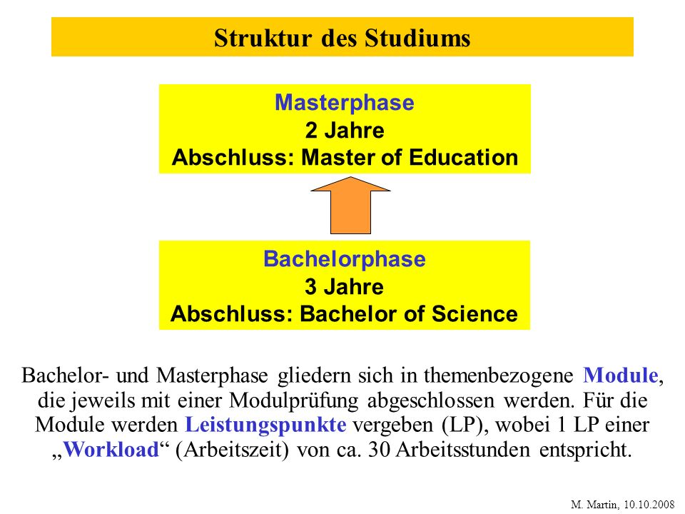 Abschluss: Master of Education Abschluss: Bachelor of Science