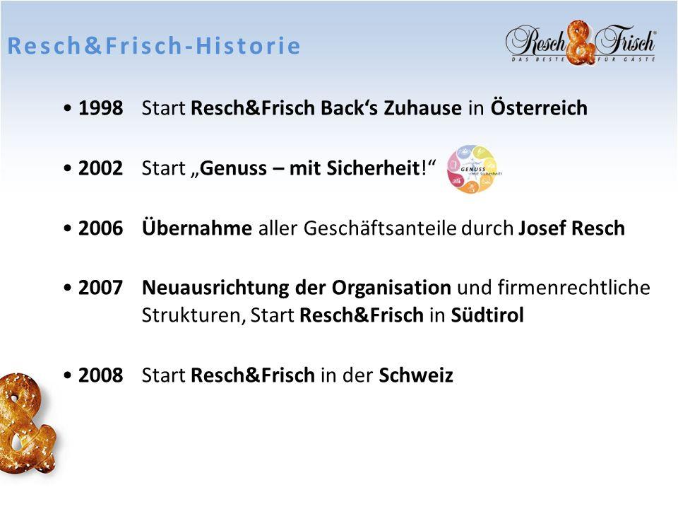 Resch&Frisch-Historie