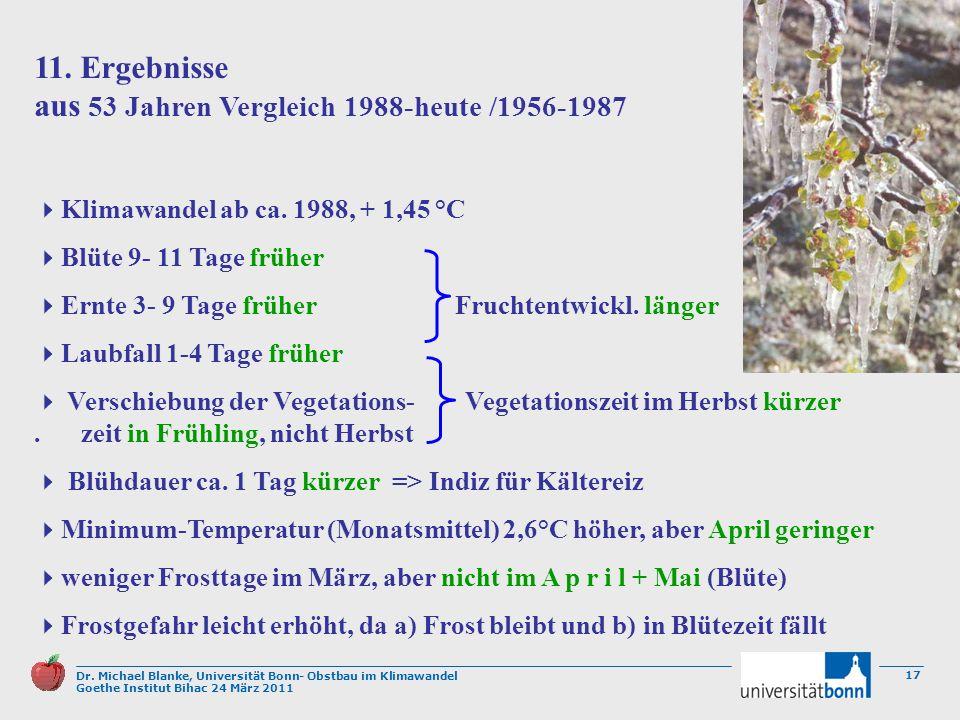 11. Ergebnisse aus 53 Jahren Vergleich 1988-heute /1956-1987