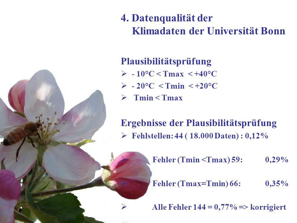4. Datenqualität der Klimadaten der Universität Bonn