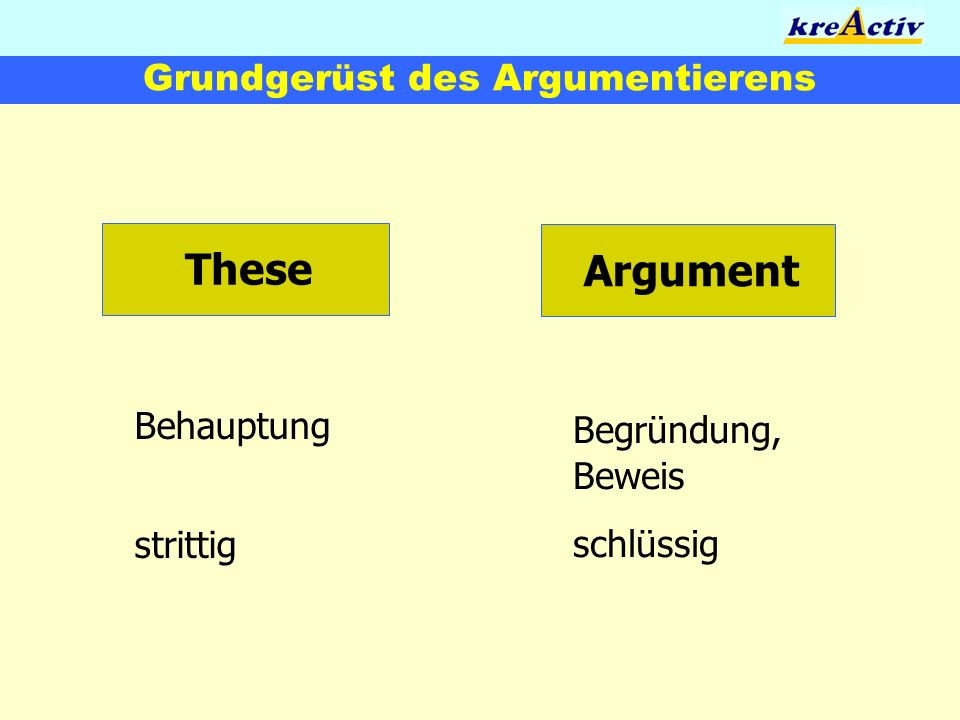 Grundgerüst des Argumentierens