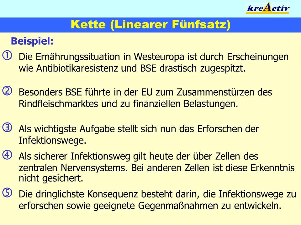 Kette (Linearer Fünfsatz)