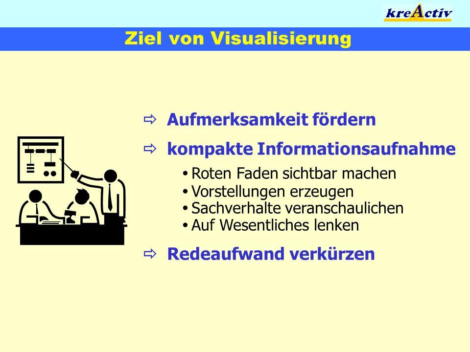 Ziel von Visualisierung