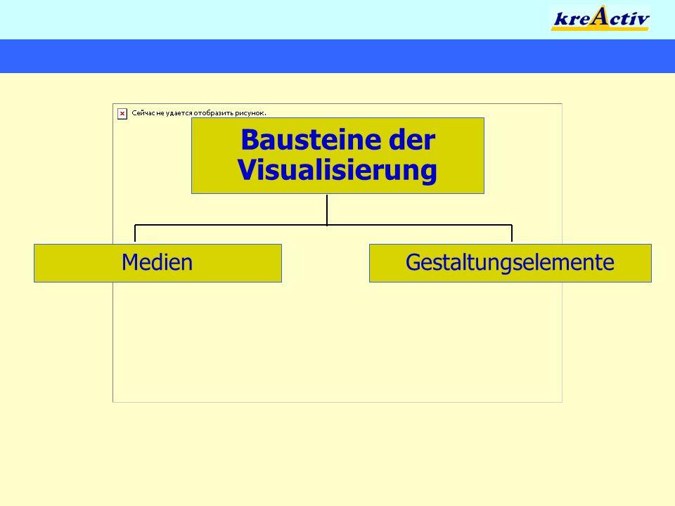 Bausteine der Visualisierung