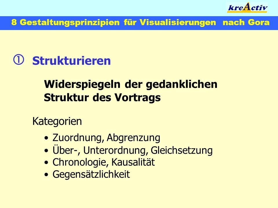 8 Gestaltungsprinzipien für Visualisierungen nach Gora