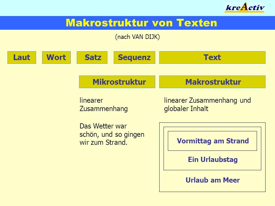 Makrostruktur von Texten