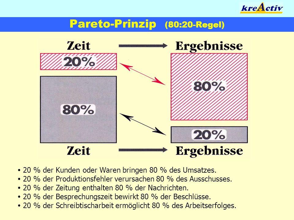 Pareto-Prinzip (80:20-Regel)
