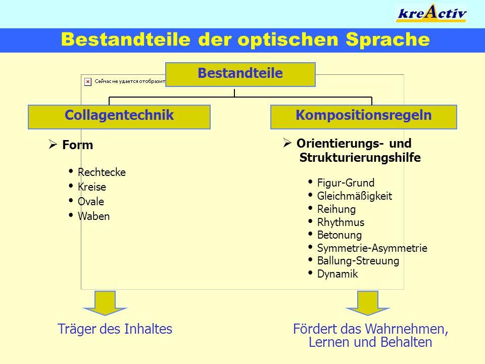 Bestandteile der optischen Sprache