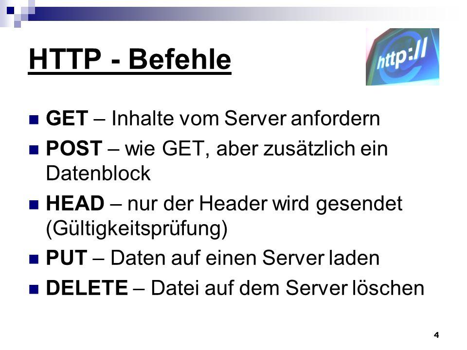 HTTP - Befehle GET – Inhalte vom Server anfordern