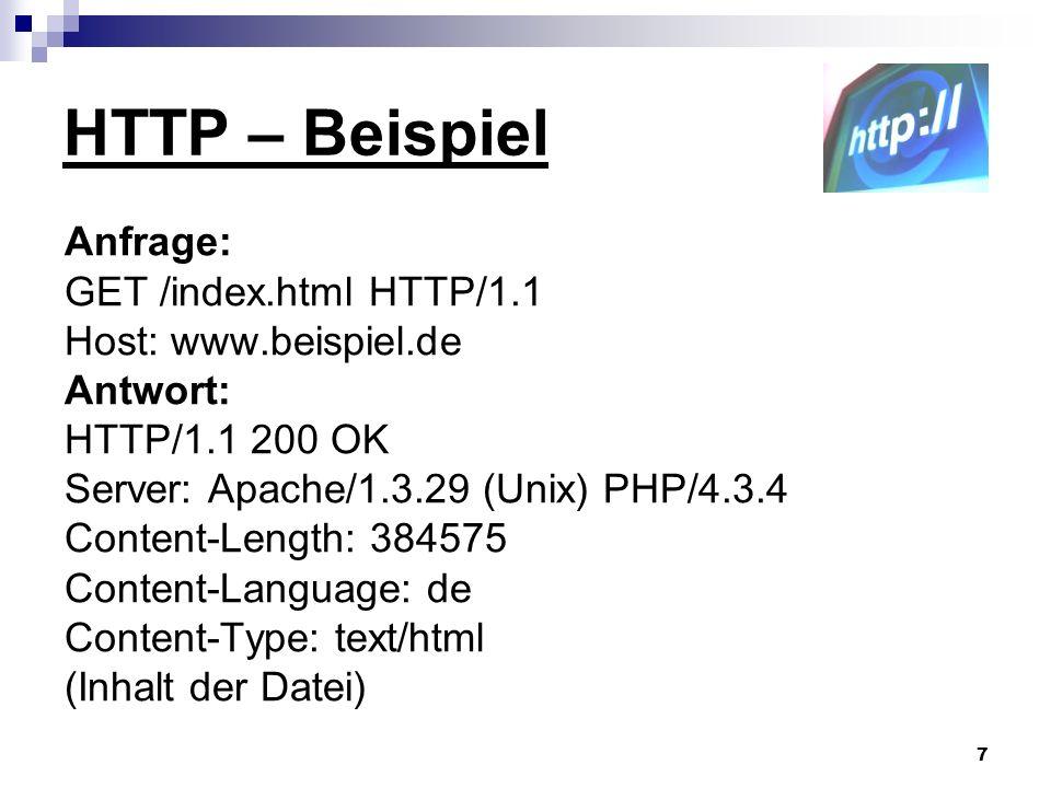 HTTP – Beispiel Anfrage: GET /index.html HTTP/1.1