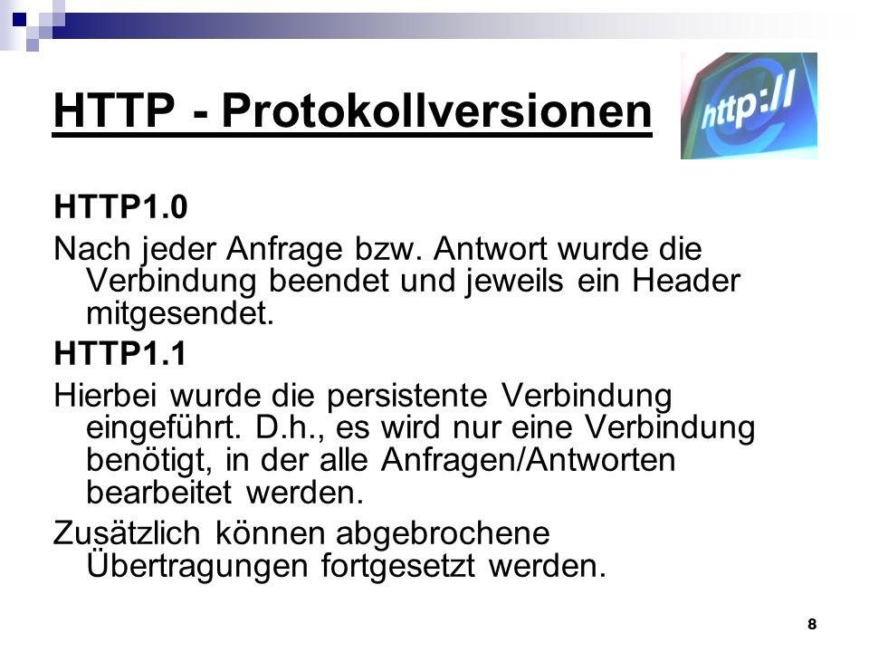 HTTP - Protokollversionen
