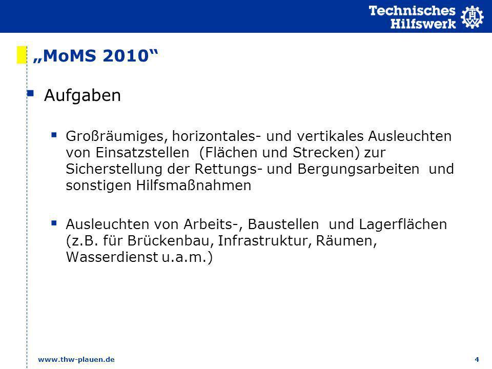 """""""MoMS 2010 Aufgaben."""