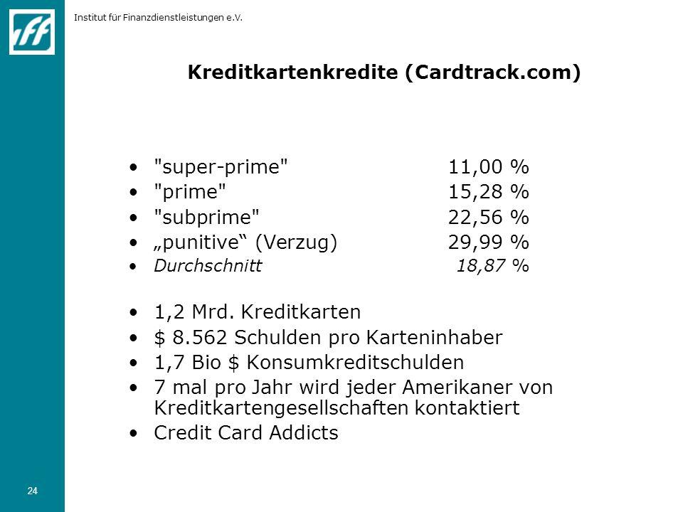 Kreditkartenkredite (Cardtrack.com)