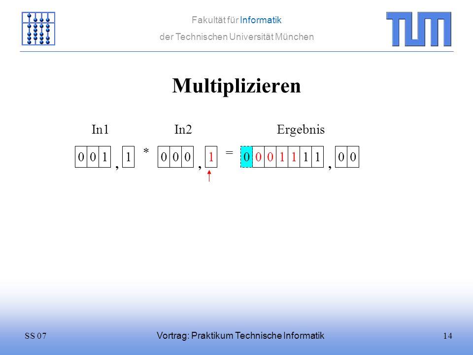 Multiplizieren In1 In2 Ergebnis * = 1 1 1 1 1 1 1 , , ,