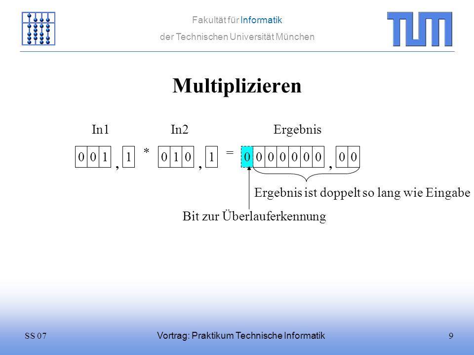 Multiplizieren In1 In2 Ergebnis * = 1 1 1 1 , , ,