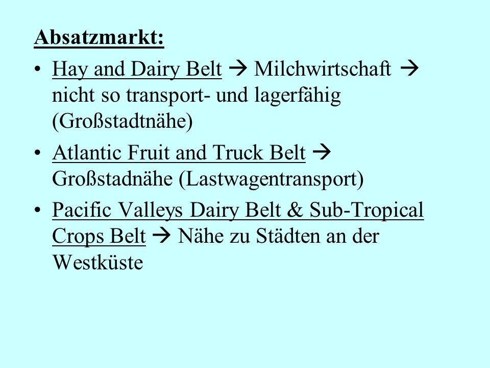 Absatzmarkt: Hay and Dairy Belt  Milchwirtschaft  nicht so transport- und lagerfähig (Großstadtnähe)